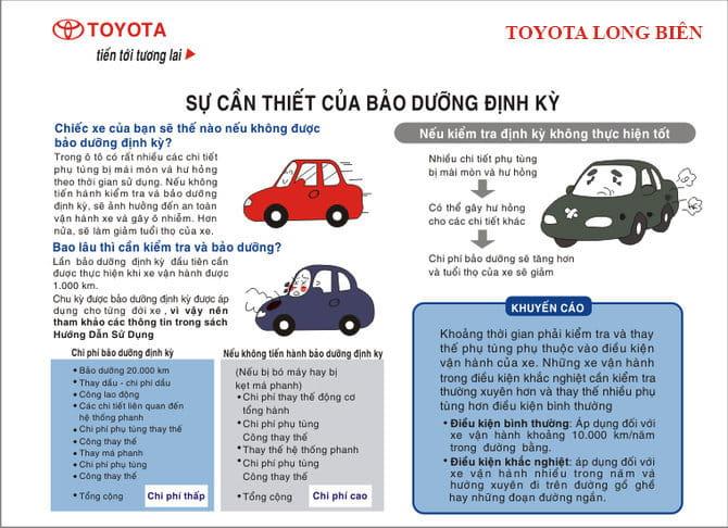Sự cần thiệt của bảo dưỡng định kỳ xe Toyota